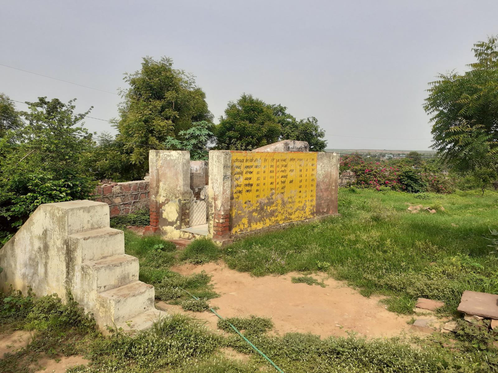 holistic development village dholpur district